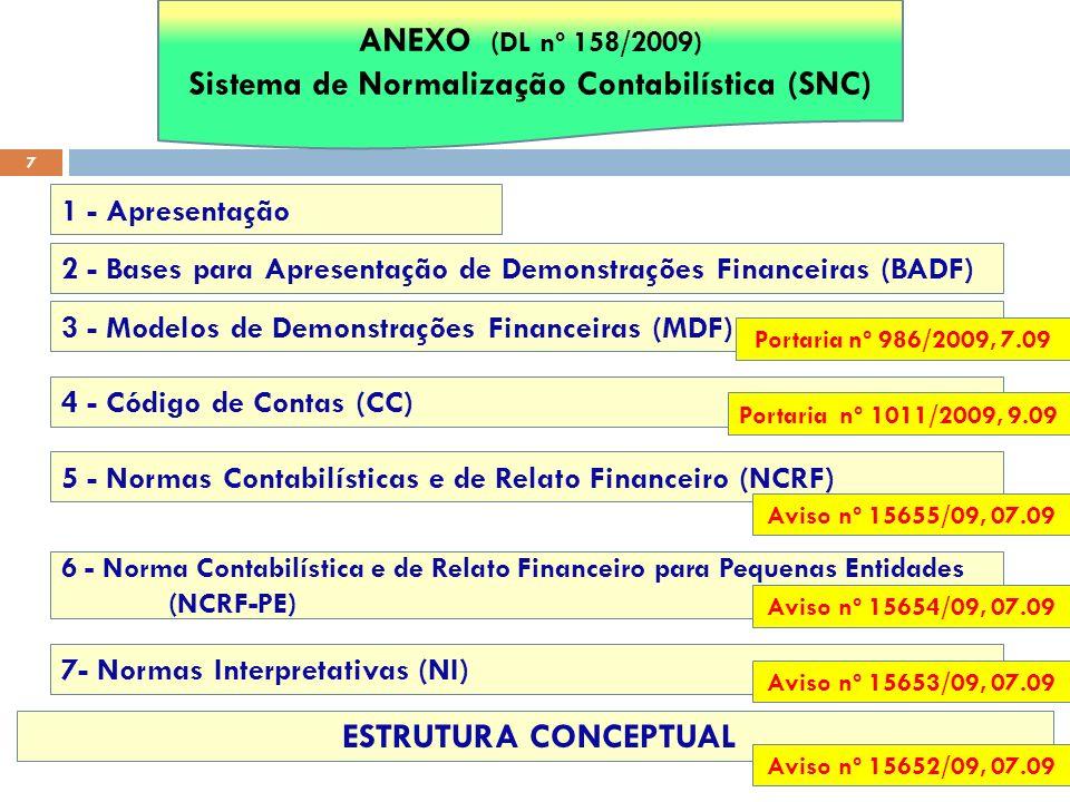 7 3 - Modelos de Demonstrações Financeiras (MDF) 4 - Código de Contas (CC) 5 - Normas Contabilísticas e de Relato Financeiro (NCRF) 6 - Norma Contabil