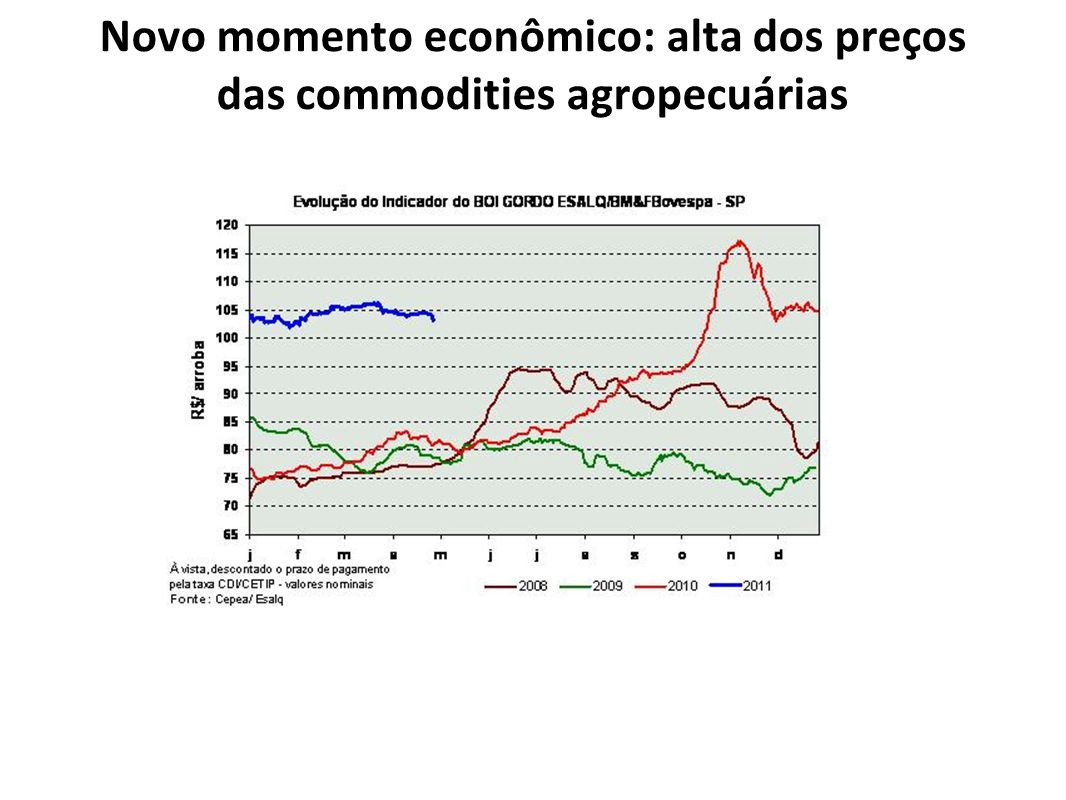 Fontes: PRODES, SEMA, IBGE, 2008 Área desmatada, área sob manejo florestal sustentável e número de gado no noroeste de Mato Grosso, 2000- 2008 Milhões de hectares