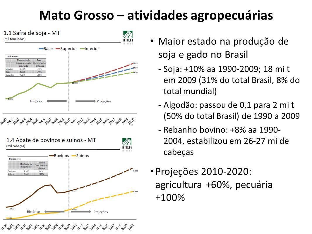 Abordagem Algumas características do desmatamento até 2010 Causas do recente aumento do desmatamento Avaliação dos Fundo Estadual de Meio Ambiente Recomendações