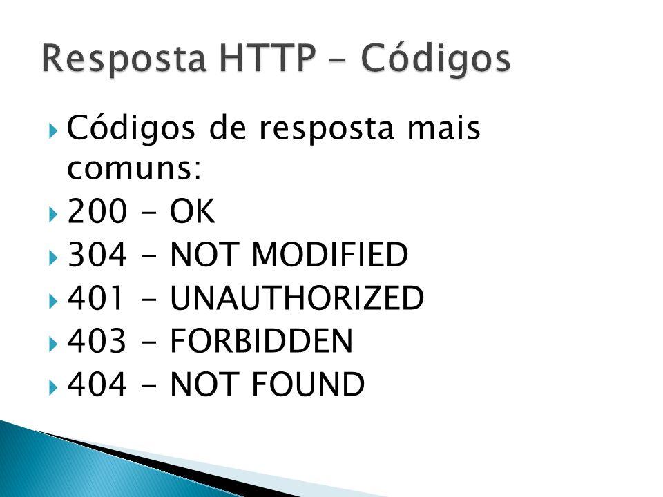 Códigos de resposta mais comuns: 200 - OK 304 - NOT MODIFIED 401 - UNAUTHORIZED 403 - FORBIDDEN 404 - NOT FOUND