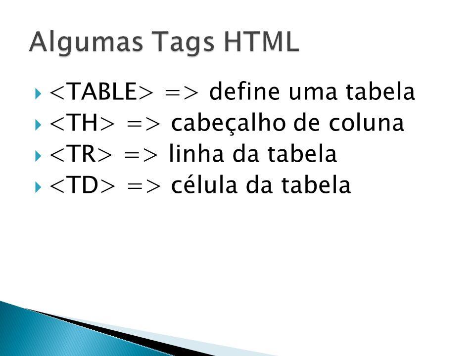 => define uma tabela => cabeçalho de coluna => linha da tabela => célula da tabela