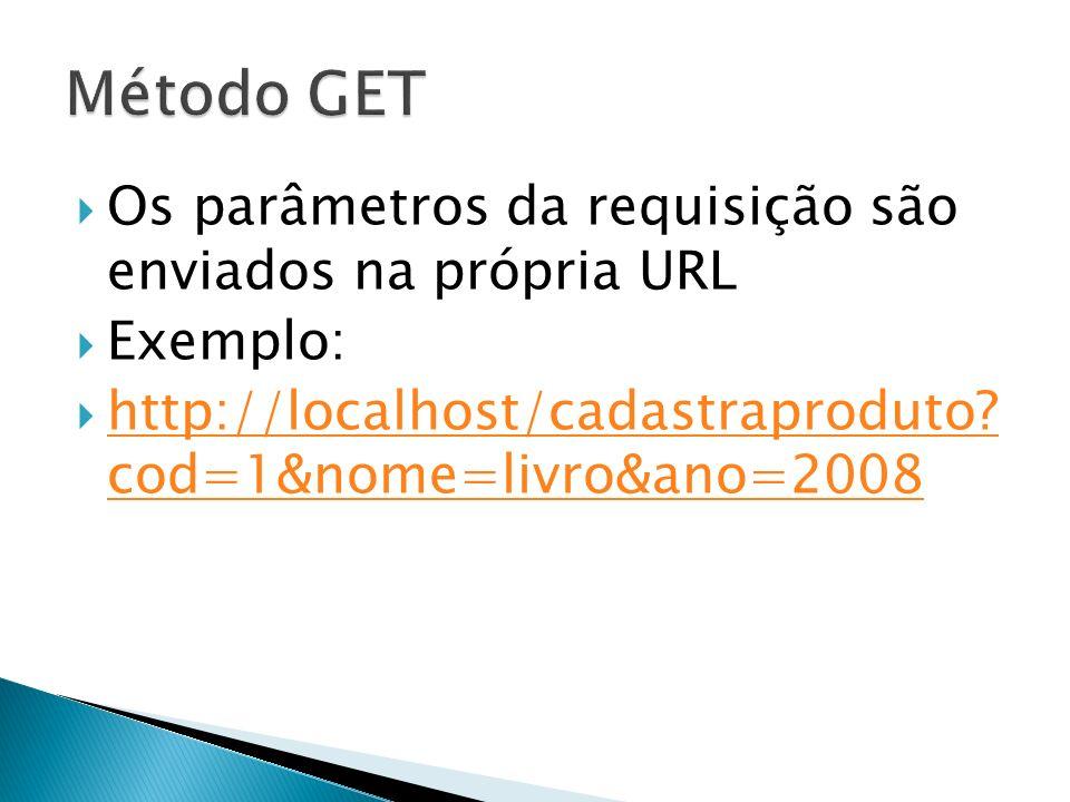 Os parâmetros da requisição são enviados na própria URL Exemplo: http://localhost/cadastraproduto.