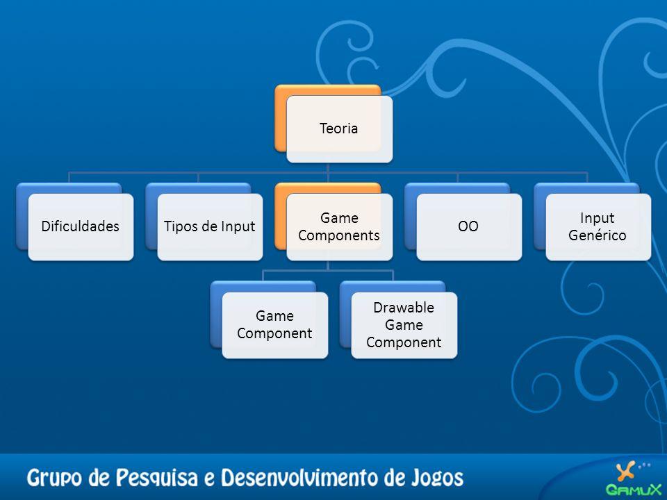 TeoriaDificuldadesTipos de Input Game Components Game Component Drawable Game Component OO Input Genérico