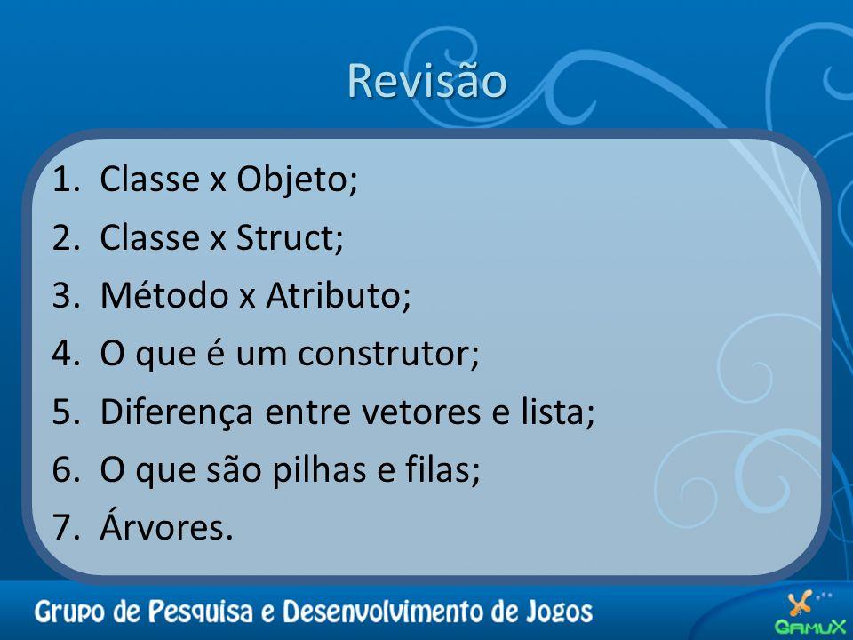 Revisão 1.Classe x Objeto; 2.Classe x Struct; 3.Método x Atributo; 4.O que é um construtor; 5.Diferença entre vetores e lista; 6.O que são pilhas e fi