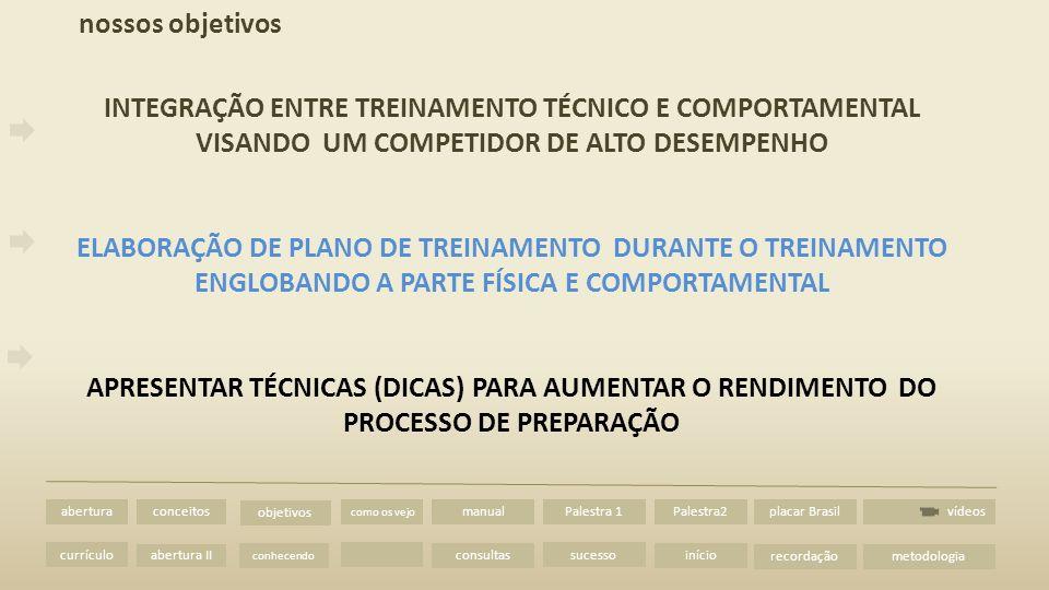 abertura II vídeos abertura currículo conceitos metodologia como os vejo manual consultas Palestra 1 sucesso Palestra2 início placar Brasil recordação objetivos conhecendo A IMPORTÂNCIA DA INTEGRAÇÃO DOS TREINAMENTOS TÉCNICOS E COMPORTAMENTAL TRABALHANDO OS TRÊS ASPECTOS DE FORMA CONCOMITANTE, O APRIMORAMENTO FÍSICO E EMOCIONAL PERMITE QUE O COMPETIDOR APRESENTE UM BOM DESEMPENHO TAMBÉM NA PREPARAÇÃO TÉCNICA QUE É O OBJETIVO PRINCIPAL.