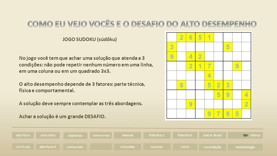 vídeos abertura currículo conceitos metodologia como os vejo manual consultas Palestra 1 sucesso Palestra2 início placar Brasil recordação objetivos c