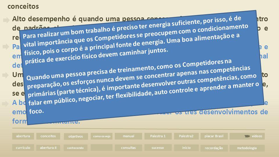 abertura II vídeos abertura currículo conceitos metodologia como os vejo manual consultas Palestra 1 sucesso Palestra2 início placar Brasil recordação objetivos conhecendo METODOLOGIA (ESTRATÉGIA) UTILIZADA NO MANUAL PARA DESENVOLVER A INTELIGÊNCIA EMOCIONAL PLANEJAMENTO ESTRATÉGICO Em quatro meses o Competidor deve realizar todas as atividades propostas no Manual, obter 100% nas avaliações a critério de um Tutor Presencial sob a coordenação de um Tutor a Distância.