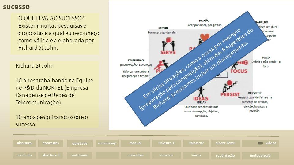 abertura II vídeos abertura currículo conceitos metodologia como os vejo manual consultas Palestra 1 sucesso Palestra2 início placar Brasil recordação objetivos conhecendo Palestra 1