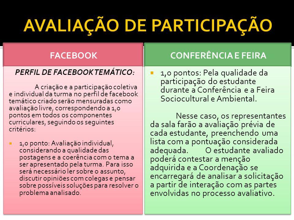 FACEBOOK PERFIL DE FACEBOOK TEMÁTICO : A criação e a participação coletiva e individual da turma no perfil de facebook temático criado serão mensurada