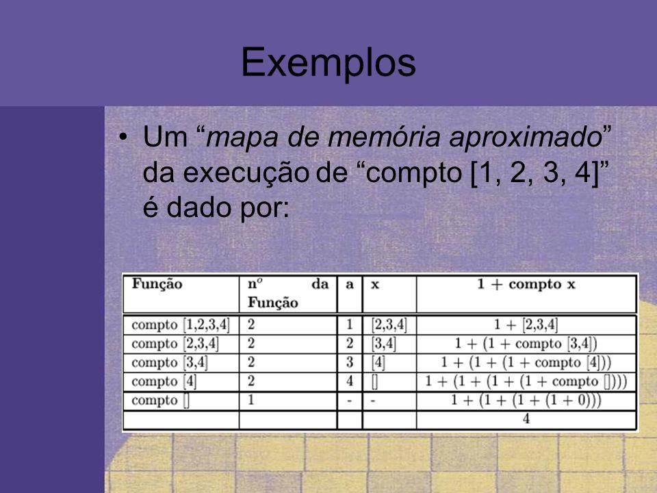 Exemplos Um mapa de memória aproximado da execução de compto [1, 2, 3, 4] é dado por: