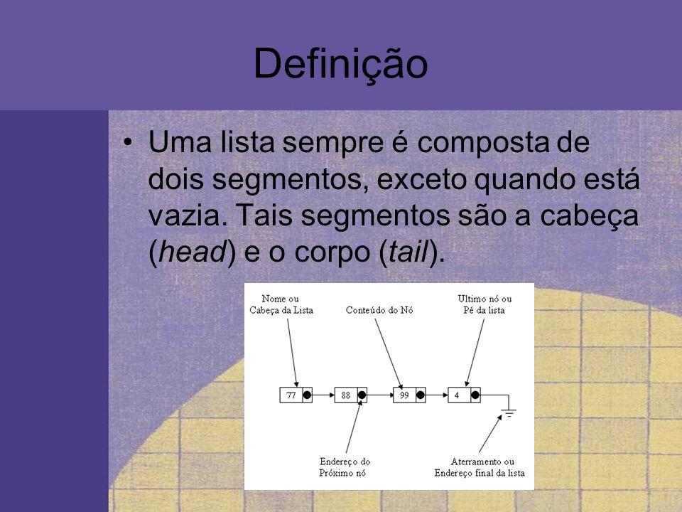 Definição Uma lista sempre é composta de dois segmentos, exceto quando está vazia. Tais segmentos são a cabeça (head) e o corpo (tail).