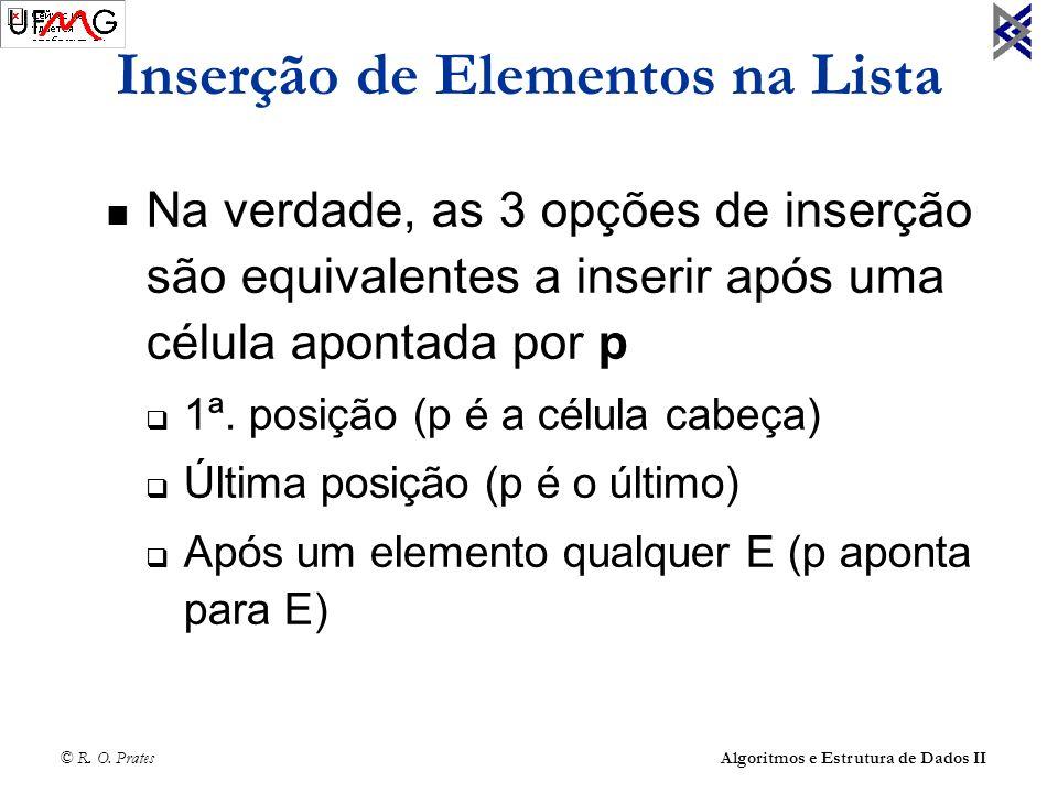 © R. O. Prates Algoritmos e Estrutura de Dados II Inserção de Elementos na Lista Na verdade, as 3 opções de inserção são equivalentes a inserir após u