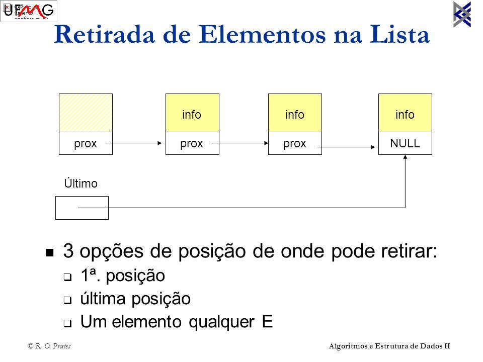 © R. O. Prates Algoritmos e Estrutura de Dados II Retirada de Elementos na Lista info prox info prox info NULL Último 3 opções de posição de onde pode