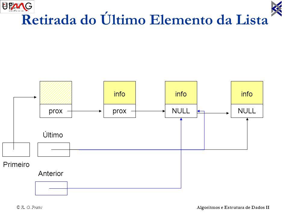 © R. O. Prates Algoritmos e Estrutura de Dados II Retirada do Último Elemento da Lista info prox info prox info NULL Último Anterior NULL Primeiro