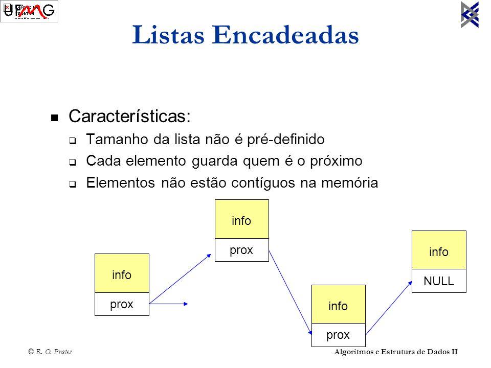 © R. O. Prates Algoritmos e Estrutura de Dados II Listas Encadeadas Características: Tamanho da lista não é pré-definido Cada elemento guarda quem é o