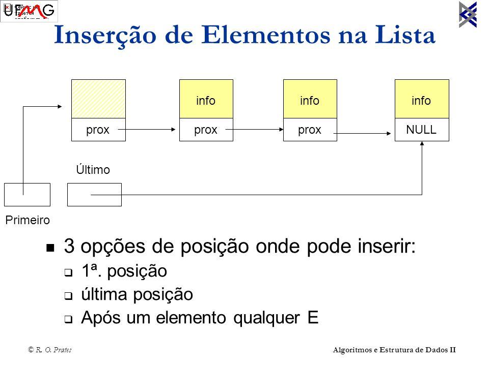 © R. O. Prates Algoritmos e Estrutura de Dados II Inserção de Elementos na Lista info prox info prox info NULL Último 3 opções de posição onde pode in