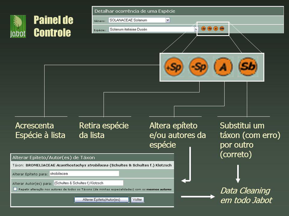 Acrescenta Espécie à lista Retira espécie da lista Altera epíteto e/ou autores da espécie Substitui um táxon (com erro) por outro (correto) Data Cleaning em todo Jabot Painel de Controle