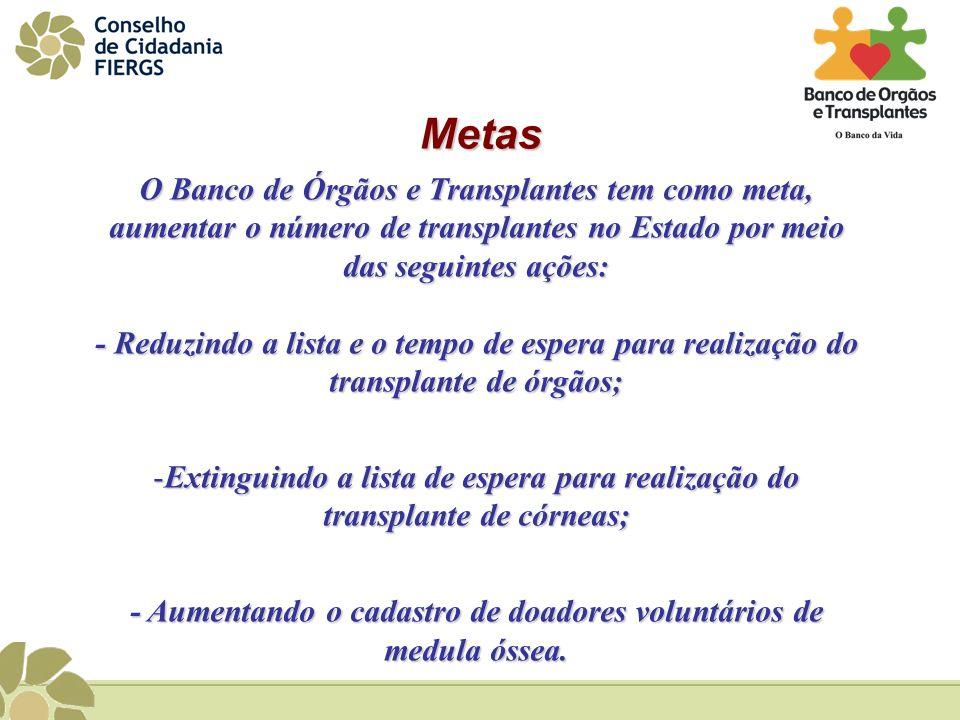 Coordenador do Conselho de Cidadania da FIERGS Jorge Luiz Buneder Coordenador Executivo da FIERGS Paulo Renê Bernhard Presidente do Banco de Órgãos e Transplantes Dr.