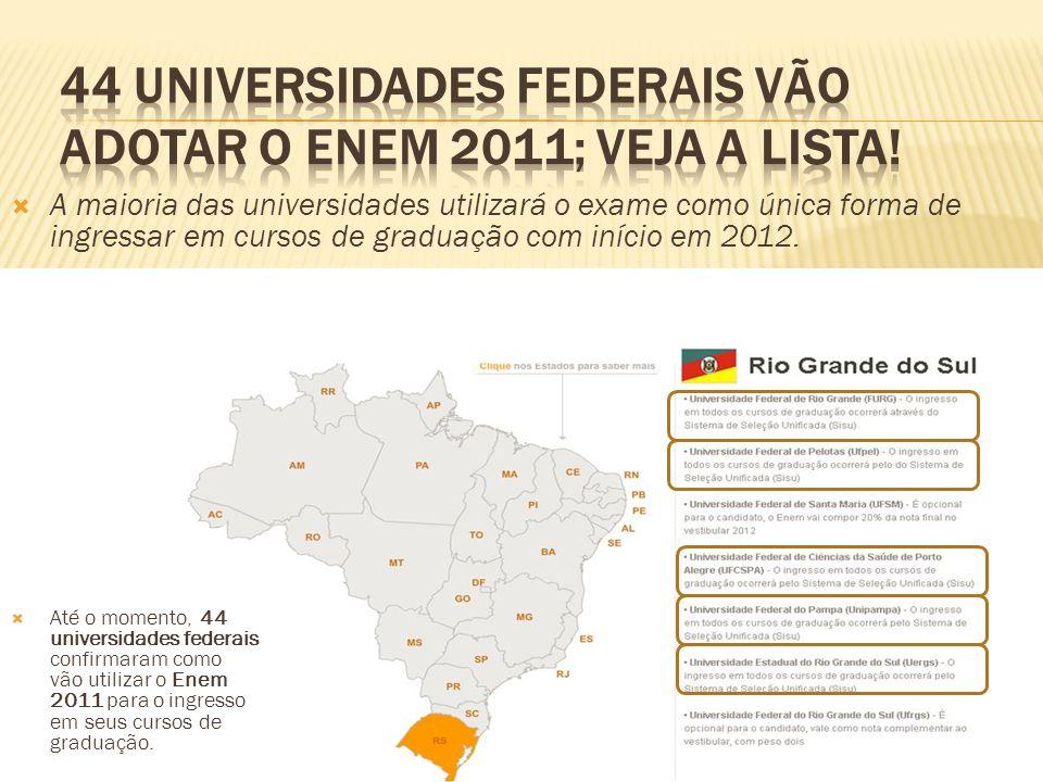 Até o momento, 44 universidades federais confirmaram como vão utilizar o Enem 2011 para o ingresso em seus cursos de graduação. A maioria das universi