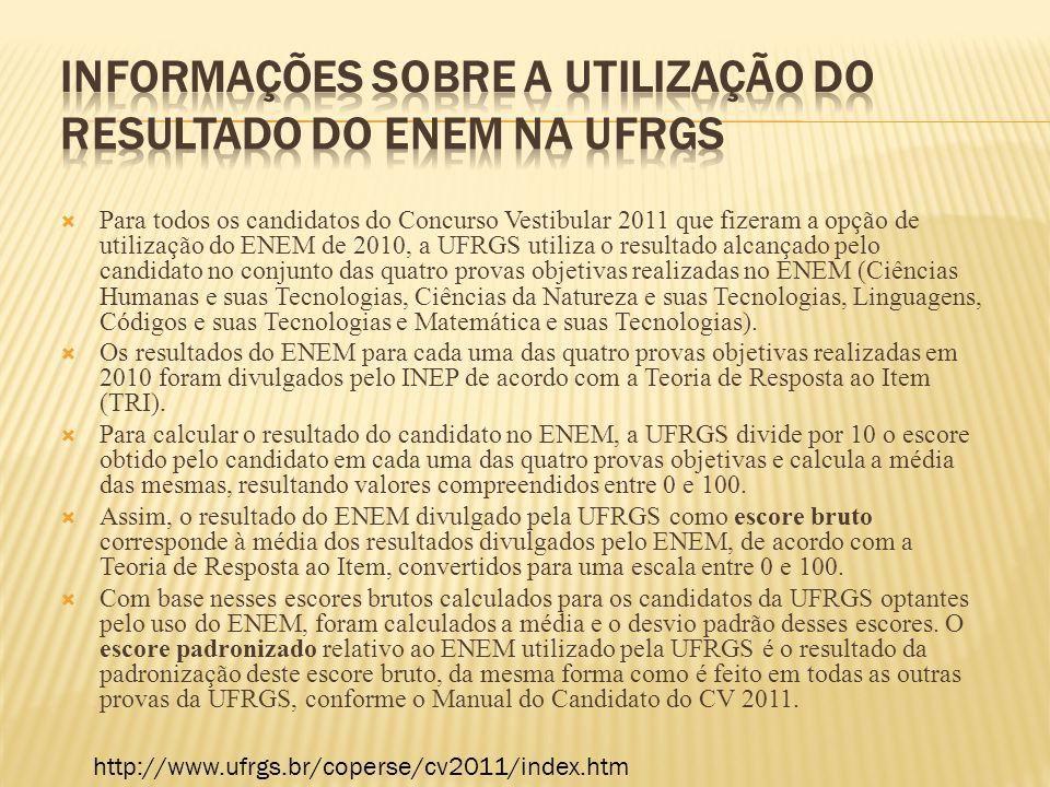 Para todos os candidatos do Concurso Vestibular 2011 que fizeram a opção de utilização do ENEM de 2010, a UFRGS utiliza o resultado alcançado pelo can