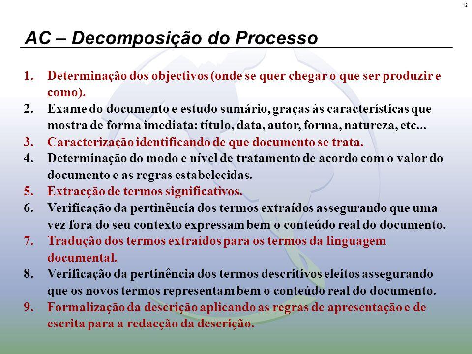 12 AC – Decomposição do Processo 1.Determinação dos objectivos (onde se quer chegar o que ser produzir e como). 2.Exame do documento e estudo sumário,