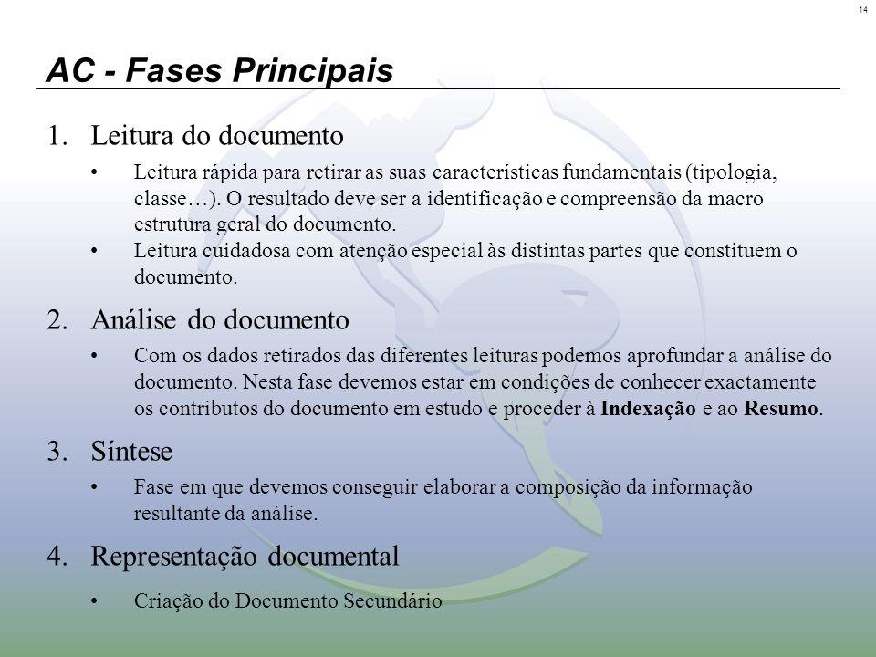 14 AC - Fases Principais 1.Leitura do documento Leitura rápida para retirar as suas características fundamentais (tipologia, classe…). O resultado dev