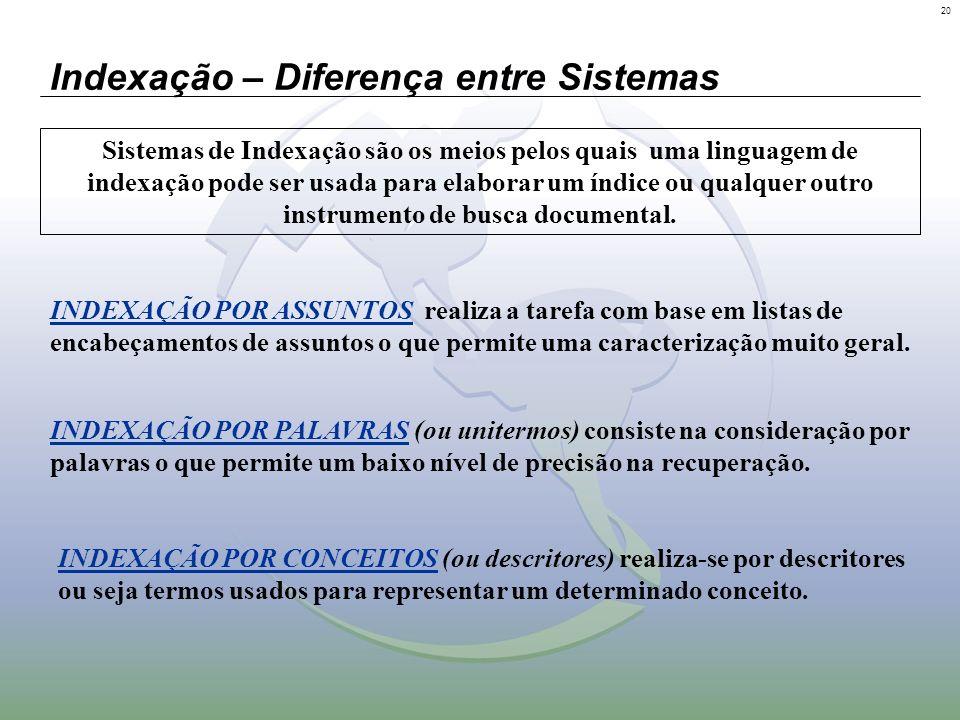 20 Indexação – Diferença entre Sistemas Sistemas de Indexação são os meios pelos quais uma linguagem de indexação pode ser usada para elaborar um índi