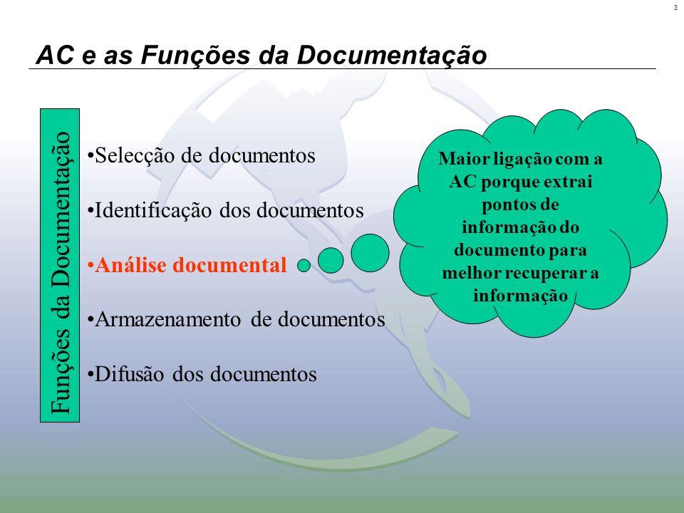 3 AC e as Funções da Documentação Selecção de documentos Identificação dos documentos Análise documental Armazenamento de documentos Difusão dos docum