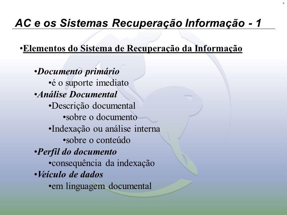 4 AC e os Sistemas Recuperação Informação - 1 Elementos do Sistema de Recuperação da Informação Documento primário é o suporte imediato Análise Docume