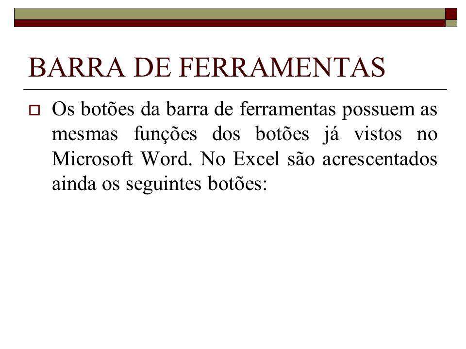 BARRA DE FERRAMENTAS Os botões da barra de ferramentas possuem as mesmas funções dos botões já vistos no Microsoft Word. No Excel são acrescentados ai
