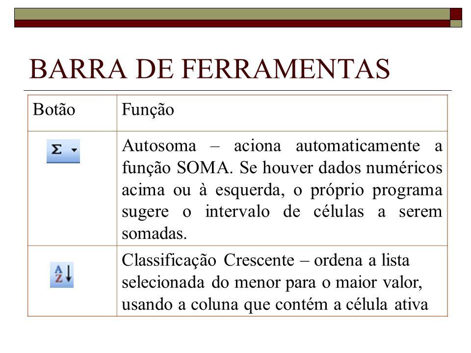 BARRA DE FERRAMENTAS BotãoFunção Autosoma – aciona automaticamente a função SOMA. Se houver dados numéricos acima ou à esquerda, o próprio programa su