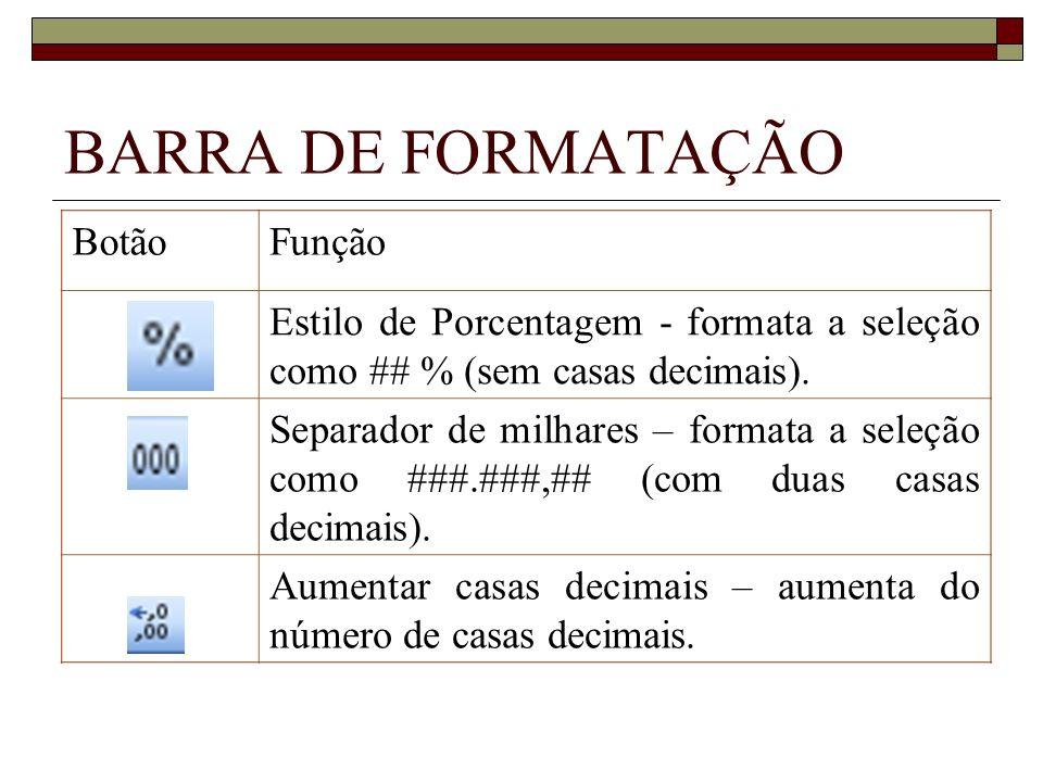BARRA DE FORMATAÇÃO BotãoFunção Estilo de Porcentagem - formata a seleção como ## % (sem casas decimais). Separador de milhares – formata a seleção co