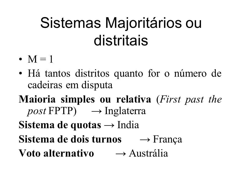 Sistemas Majoritários ou distritais M = 1 Há tantos distritos quanto for o número de cadeiras em disputa Maioria simples ou relativa (First past the post FPTP) Inglaterra Sistema de quotas India Sistema de dois turnos França Voto alternativo Austrália