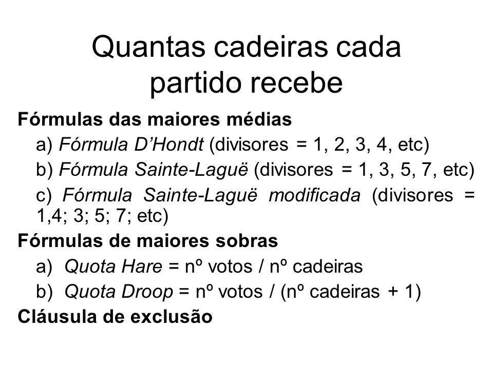 Quantas cadeiras cada partido recebe Fórmulas das maiores médias a) Fórmula DHondt (divisores = 1, 2, 3, 4, etc) b) Fórmula Sainte-Laguë (divisores = 1, 3, 5, 7, etc) c) Fórmula Sainte-Laguë modificada (divisores = 1,4; 3; 5; 7; etc) Fórmulas de maiores sobras a) Quota Hare = nº votos / nº cadeiras b) Quota Droop = nº votos / (nº cadeiras + 1) Cláusula de exclusão