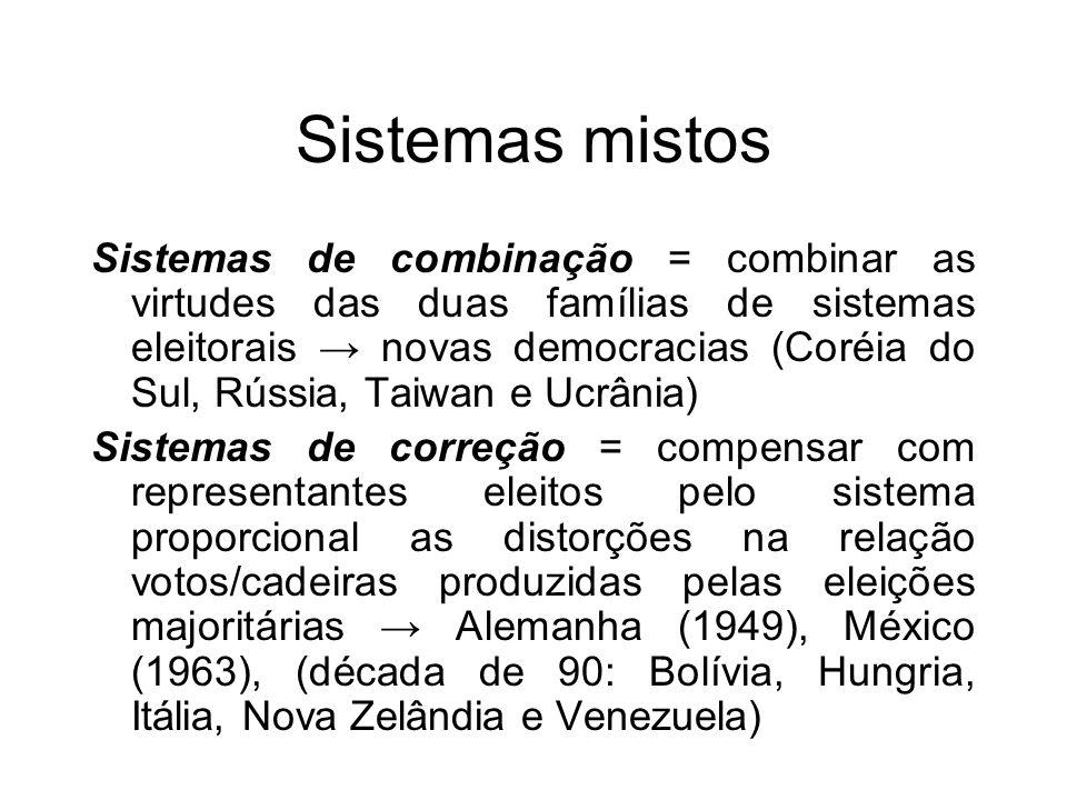 Sistemas mistos Sistemas de combinação = combinar as virtudes das duas famílias de sistemas eleitorais novas democracias (Coréia do Sul, Rússia, Taiwan e Ucrânia) Sistemas de correção = compensar com representantes eleitos pelo sistema proporcional as distorções na relação votos/cadeiras produzidas pelas eleições majoritárias Alemanha (1949), México (1963), (década de 90: Bolívia, Hungria, Itália, Nova Zelândia e Venezuela)