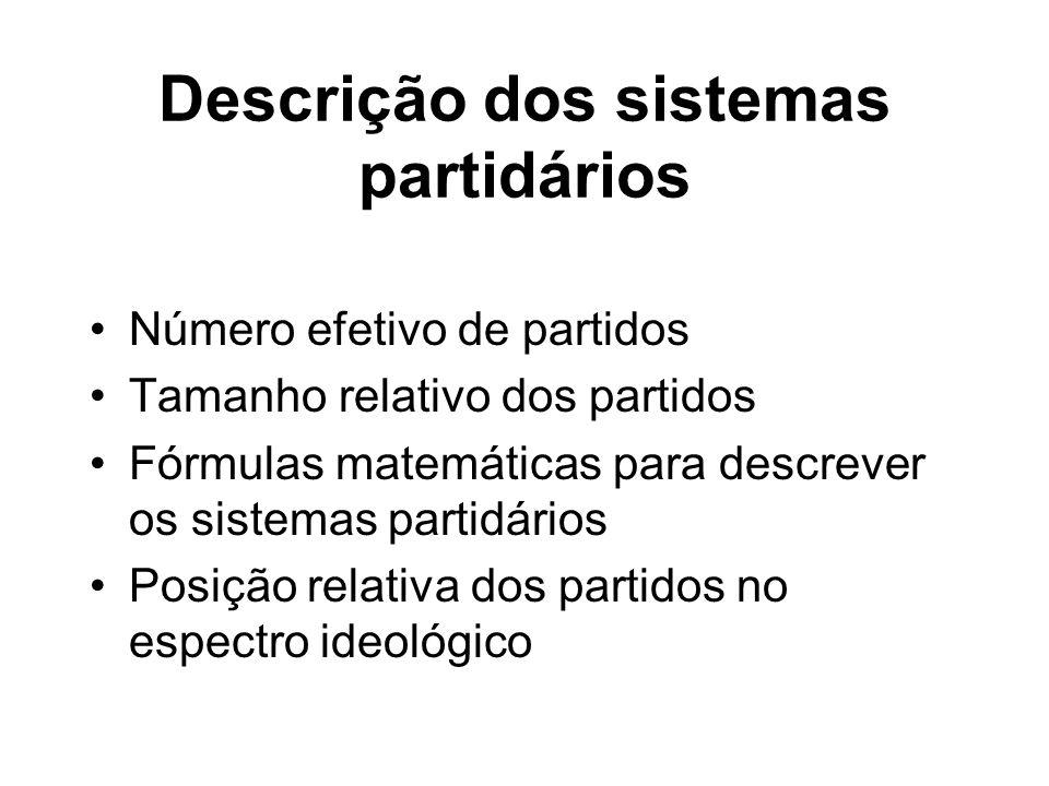 Descrição dos sistemas partidários Número efetivo de partidos Tamanho relativo dos partidos Fórmulas matemáticas para descrever os sistemas partidários Posição relativa dos partidos no espectro ideológico