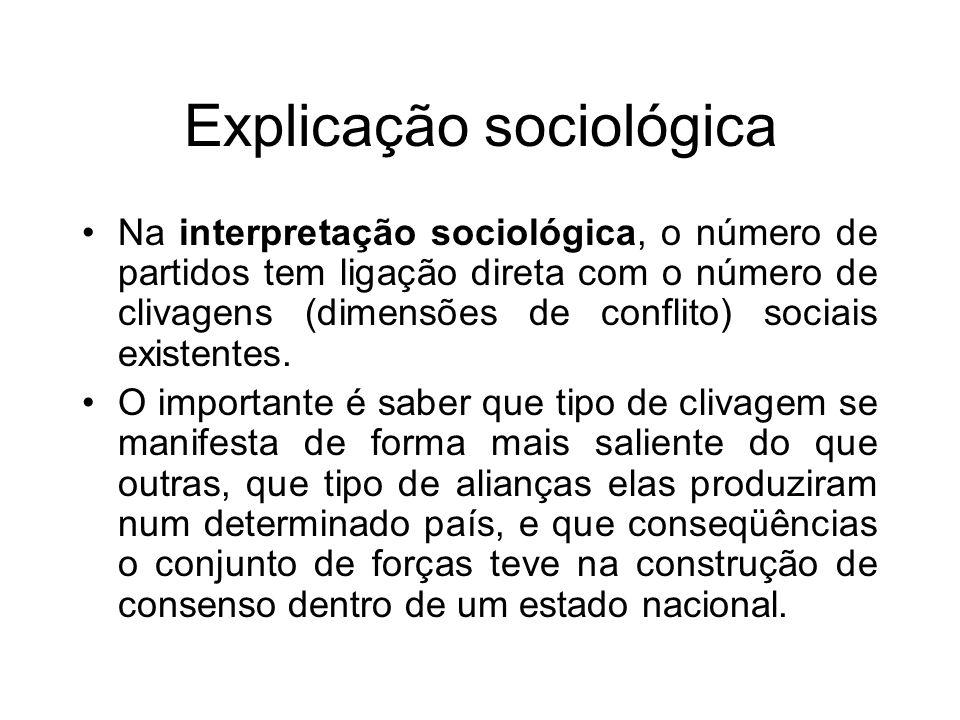 Explicação sociológica Na interpretação sociológica, o número de partidos tem ligação direta com o número de clivagens (dimensões de conflito) sociais existentes.