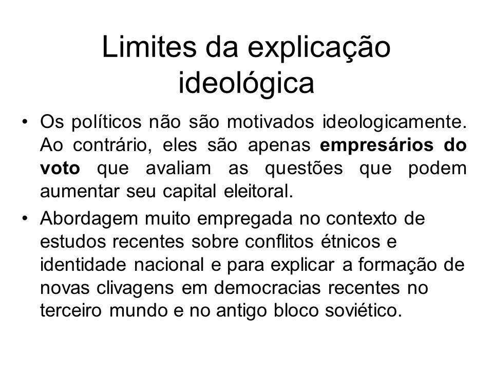 Limites da explicação ideológica Os políticos não são motivados ideologicamente.