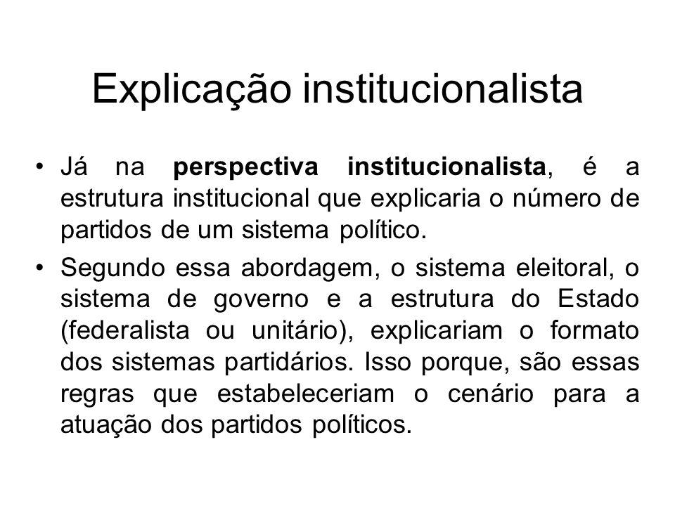 Limites da explicação institucionalista As regras e a estrutura institucional podem explicar o número de partidos, mas não a sua localização espacial e ideológica, nem o tipo de suporte ideológico que os sustentam.