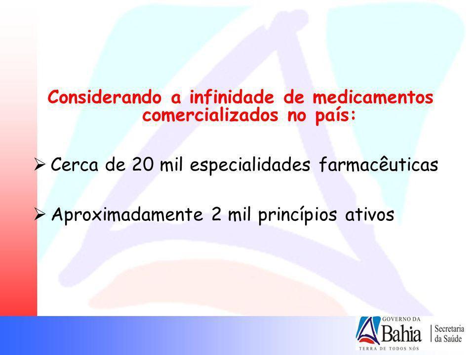 Considerando a infinidade de medicamentos comercializados no país: Cerca de 20 mil especialidades farmacêuticas Aproximadamente 2 mil princípios ativo