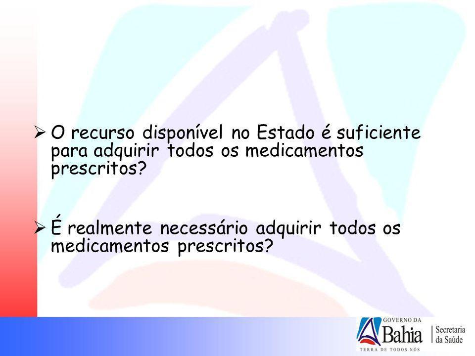 O recurso disponível no Estado é suficiente para adquirir todos os medicamentos prescritos? É realmente necessário adquirir todos os medicamentos pres