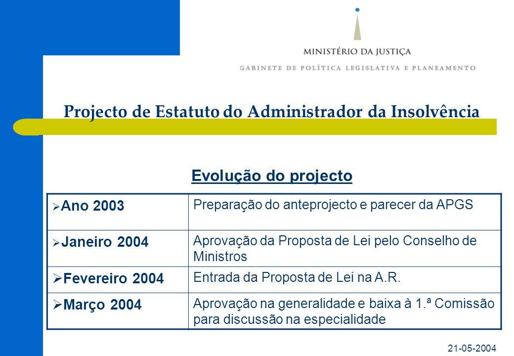 21-05-2004 Evolução do projecto Ano 2003 Preparação do anteprojecto e parecer da APGS Janeiro 2004 Aprovação da Proposta de Lei pelo Conselho de Ministros Fevereiro 2004 Entrada da Proposta de Lei na A.R.