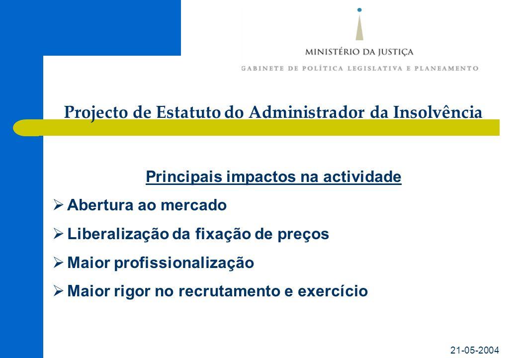 21-05-2004 Principais impactos na actividade Abertura ao mercado Liberalização da fixação de preços Maior profissionalização Maior rigor no recrutamento e exercício Projecto de Estatuto do Administrador da Insolvência