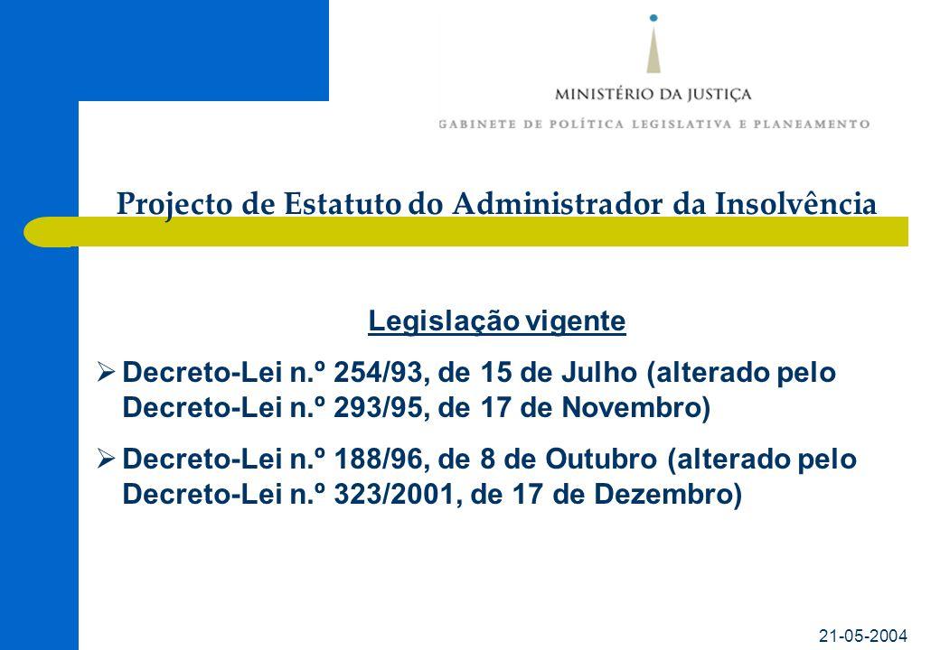 21-05-2004 Legislação vigente Decreto-Lei n.º 254/93, de 15 de Julho (alterado pelo Decreto-Lei n.º 293/95, de 17 de Novembro) Decreto-Lei n.º 188/96, de 8 de Outubro (alterado pelo Decreto-Lei n.º 323/2001, de 17 de Dezembro) Projecto de Estatuto do Administrador da Insolvência