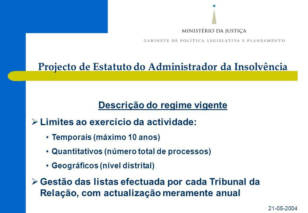 21-05-2004 Descrição do regime vigente Limites ao exercício da actividade: Temporais (máximo 10 anos) Quantitativos (número total de processos) Geográ