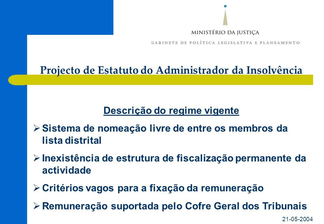 21-05-2004 Descrição do regime vigente Sistema de nomeação livre de entre os membros da lista distrital Inexistência de estrutura de fiscalização perm