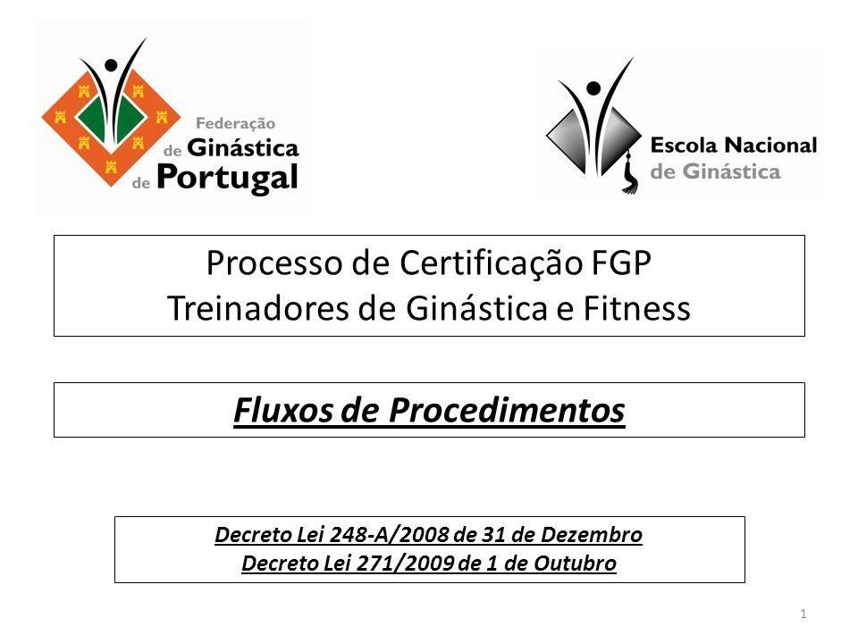 Processo de Certificação FGP Treinadores de Ginástica e Fitness Decreto Lei 248-A/2008 de 31 de Dezembro Decreto Lei 271/2009 de 1 de Outubro Fluxos de Procedimentos 1