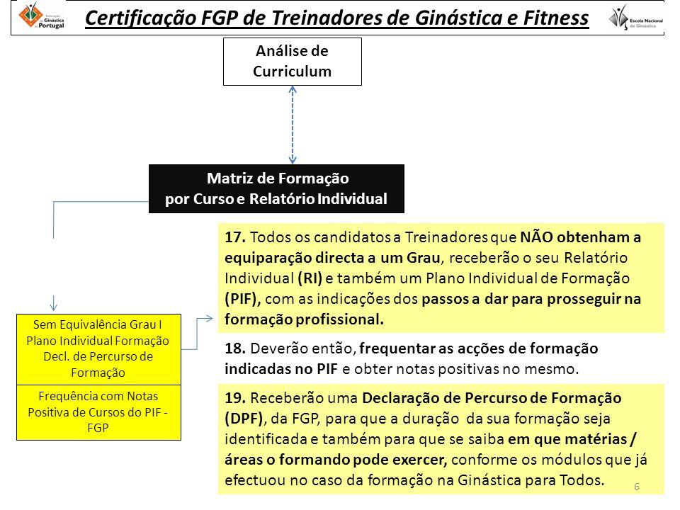 Análise de Curriculum Sem Equivalência Grau I Plano Individual Formação Decl.