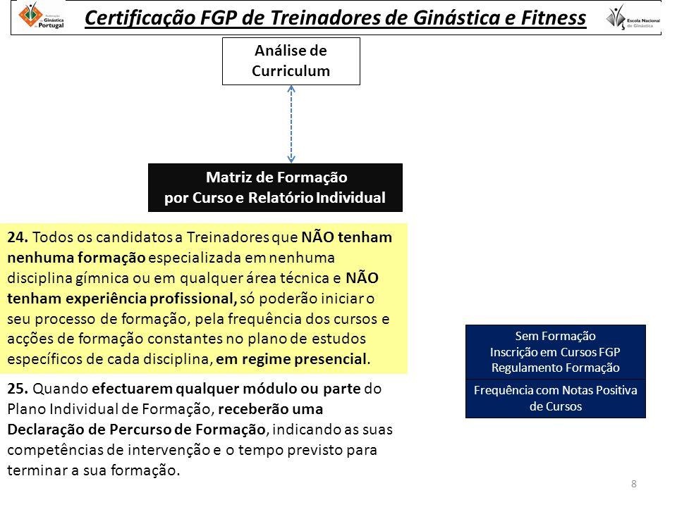 Análise de Curriculum Sem Formação Inscrição em Cursos FGP Regulamento Formação Frequência com Notas Positiva de Cursos Matriz de Formação por Curso e Relatório Individual 24.