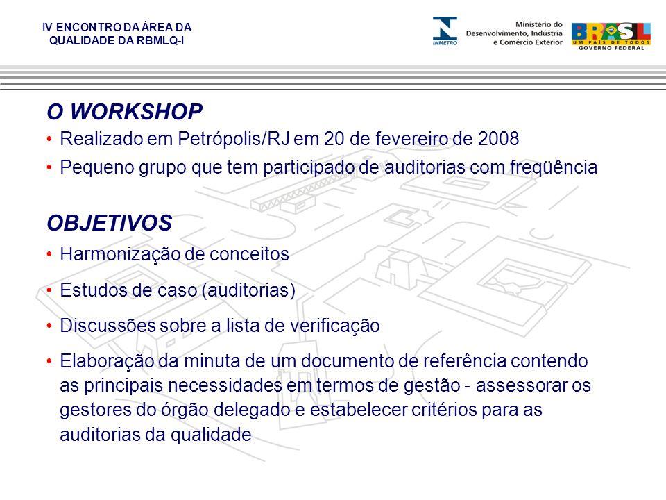 IV ENCONTRO DA ÁREA DA QUALIDADE DA RBMLQ-I O WORKSHOP Realizado em Petrópolis/RJ em 20 de fevereiro de 2008 Pequeno grupo que tem participado de audi